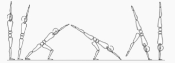 Diagrammatic representation of the lunge entry into a handstand