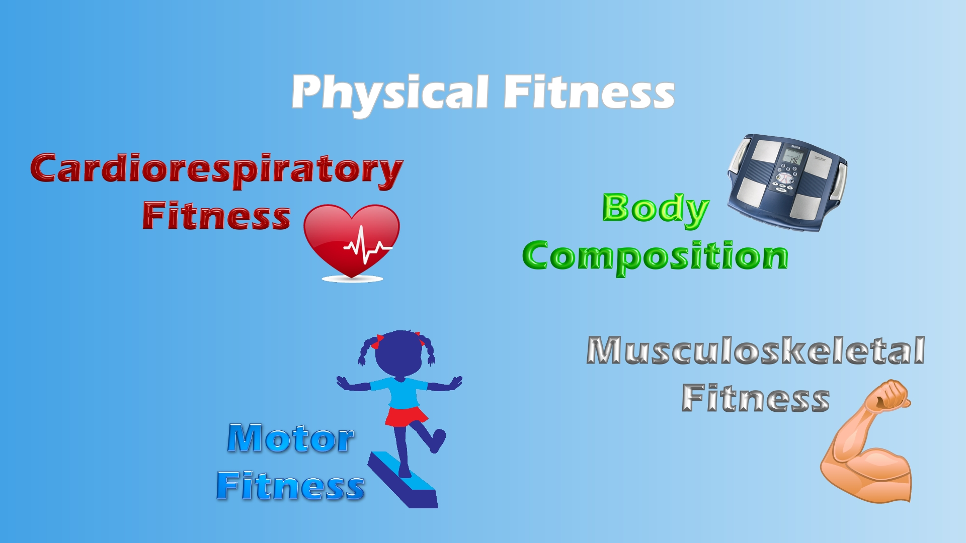 components of physical fitness This week, dr caucci draws on an old classroom lesson in an attempt to define physical fitness - desirea d caucci, pt,  the six elements of physical fitness.